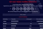 Xổ số Vietlott lại có người trúng giải hơn 24 tỷ đồng