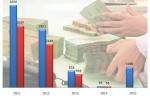 Khó khăn bủa vây, Eximbank tính bán cổ phần, 'đòi' thù lao đã trả