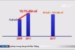 Dân số già hóa nhanh chóng mặt, người Việt chịu cảnh 'chưa giàu đã già'