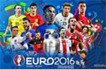Euro 2016 dự kiến lập kỷ lục doanh thu và lợi nhuận