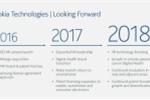 Nokia quay trở lại sân chơi di động trong năm 2017