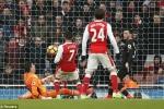 Alexis Sanchez ghi bàn bằng tay, Arsenal may hơn MU, Liverpool