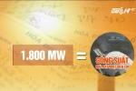 Nắng nóng, công suất tiêu thụ điện tăng kỷ lục trong lịch sử ngành điện