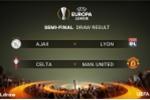 Kết quả bốc thăm bán kết Cup C2 châu Âu: MU gặp Celta Vigo, Ajax đụng Lyon