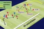 Chelsea 3-1 Arsenal: Bí mật sự trở lại tuyệt vời của Eden Hazard