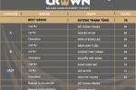 BRG-3KINGS-CROWN-2017-07-15_noidungWebsite2_KIGR-CHAMPIONSHIP 4