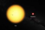 Phát hiện ba hành tinh 'có thể có sự sống'