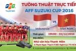 Xem trực tiếp 2 trận bán kết AFF Suzuki Cup 2016 tại Nhà văn hóa Thanh Niên
