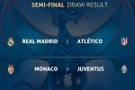Hinh anh Ket qua boc tham ban ket Champions League: Real doi dau Atletico, Monaco gap Juventus
