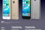 iPhone 7 rò rỉ thông tin 'mật' từ Đài Loan