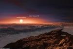 Phát hiện chấn động về 'Trái Đất thứ hai': Có thế có người ngoài hành tinh