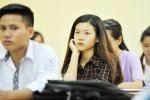 Hậu xem điểm thi THPT quốc gia 2015: Tỷ lệ đỗ tốt nghiệp thế nào?