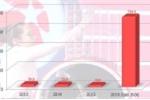 Xổ số kiểu Mỹ nóng hầm hập, Vietlott sắp cán mốc doanh thu nghìn tỷ