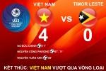 Video: 4 lần chạm trán Việt Nam, Đông Timor chưa ghi nổi 1 bàn