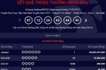 Vé số Vietlott trúng hơn 40 tỷ đồng phát hành tại Hà Nội
