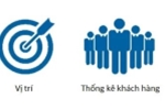 6 cách hiệu quả để tối ưu hóa một trang Facebook cho việc kinh doanh