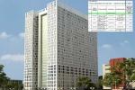 Nợ'khủng' gọi tênTwin Towers