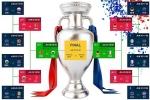 Link sopcast xem bóng đá Euro trực tiếp Bồ Đào Nha vs Xứ Wales