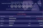 Vé số Vietlott trúng hơn 41 tỷ đồng lần đầu tiên phát hành ở miền Tây