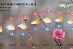 Dự báo thời tiết từ nay đến Tết nguyên đán