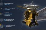 NASA mất liên lạc với phi thuyền Cassini tỷ đô đang lao xuống sao Thổ