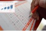 Vietlott thu 600 tỷ đồng trong tháng cuối năm