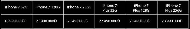 Bao gio iPhone 7 chinh hang bat dau duoc giao tai Viet Nam? hinh anh 2