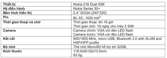 Nokia 216 len ke tai Viet Nam voi gia 820.000 dong hinh anh 2