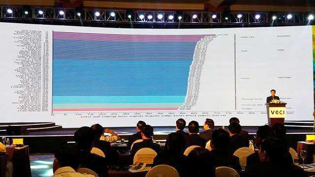 Cong bo PCI 2016: Da Nang van la quan quan hinh anh 1