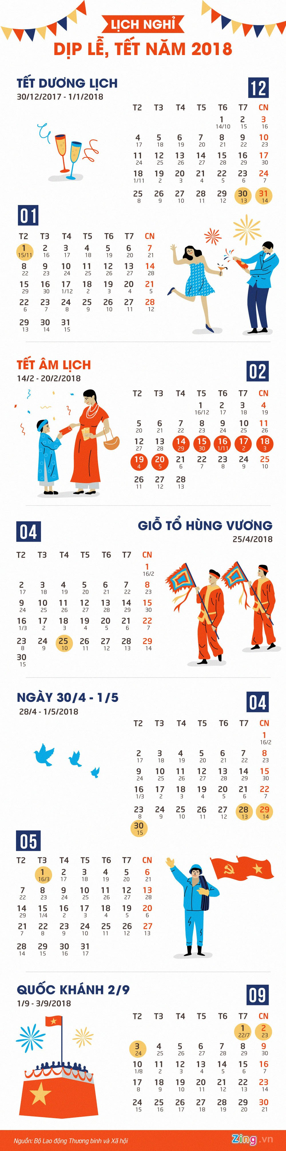 Chi tiet lich nghi dip le, Tet nam 2018 hinh anh 1