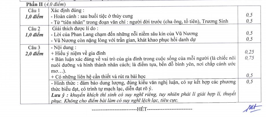 Dap an chinh thuc mon Van ky thi tuyen sinh lop 10 nam 2018 Ha Noi hinh anh 2