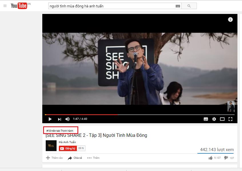 Video: Ngat ngay voi 'Nguoi tinh mua dong' phien ban Ha Anh Tuan hinh anh 1