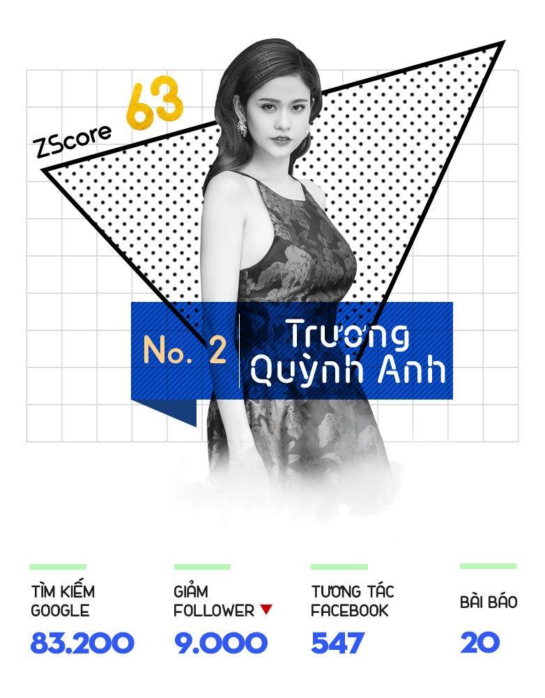 Binh Minh, Truong Quynh Anh mat fan tren Facebook hinh anh 2