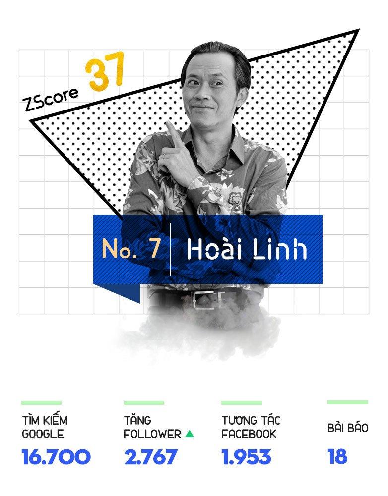 Binh Minh, Truong Quynh Anh mat fan tren Facebook hinh anh 7