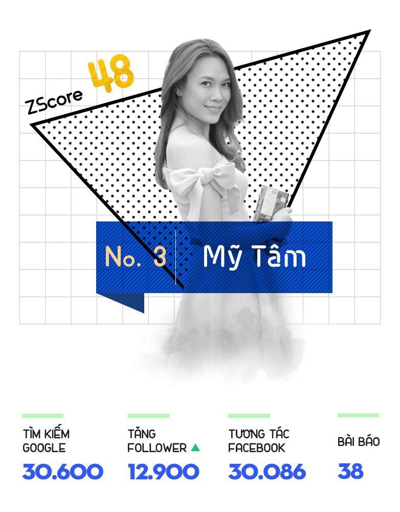 Binh Minh, Truong Quynh Anh mat fan tren Facebook hinh anh 3