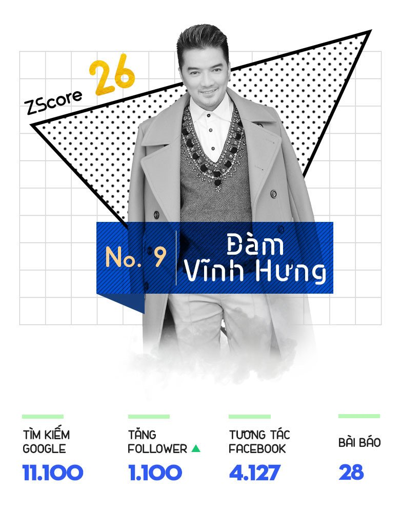 Binh Minh, Truong Quynh Anh mat fan tren Facebook hinh anh 9