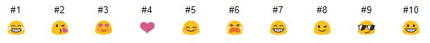 Ngay Emoji 17/7: Nhung su that thu vi ve bieu tuong cam xuc hinh anh 2