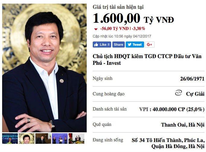 Dai gia To Nhu Toan cong khai gan 2.000 ty dong, ra mat top sieu giau la ai? hinh anh 1