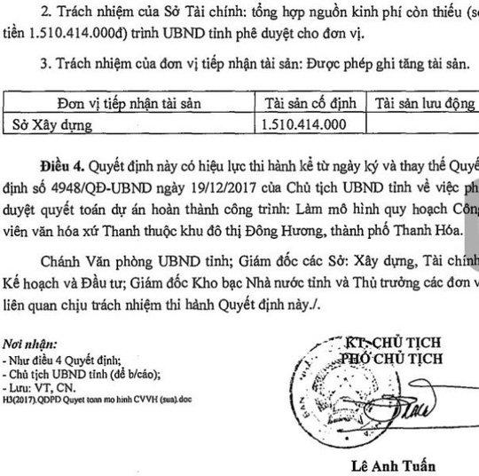 Thanh Hoa thay quyet dinh quyet toan du an tien ty do ong Ngo Van Tuan vua bi ky luat ky hinh anh 3