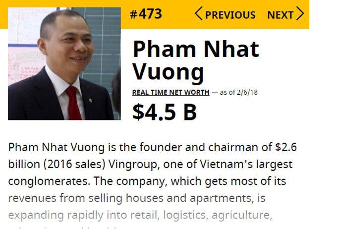 Ty phu Pham Nhat Vuong mat 1,1 ty USD sau con dia chan chung khoan hinh anh 2
