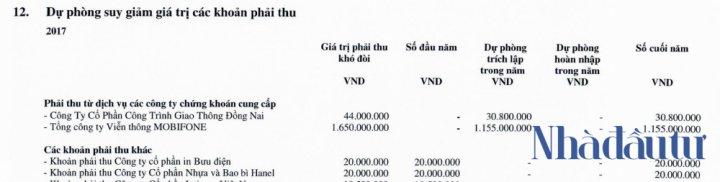 Chung khoan VCBS sai pham gi trong thuong vu Mobifone - AVG? hinh anh 2