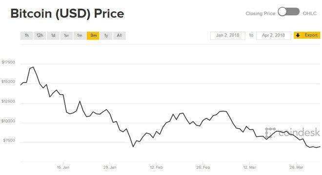 Vi sao cac trieu phu Bitcoin thich Lamborghini? hinh anh 2