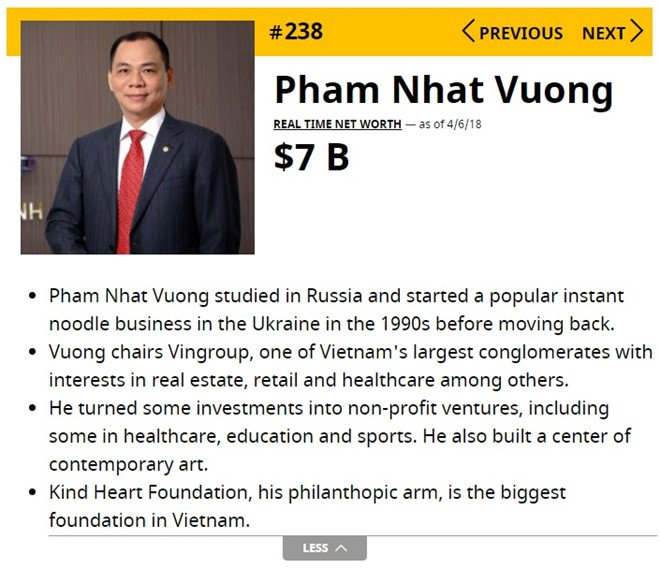 Ty phu Pham Nhat Vuong co 7 ty USD la nguoi giau thu 238 the gioi hinh anh 1