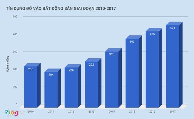 Luong tien cuc lon dang do ao ao vao bat dong san hinh anh 1
