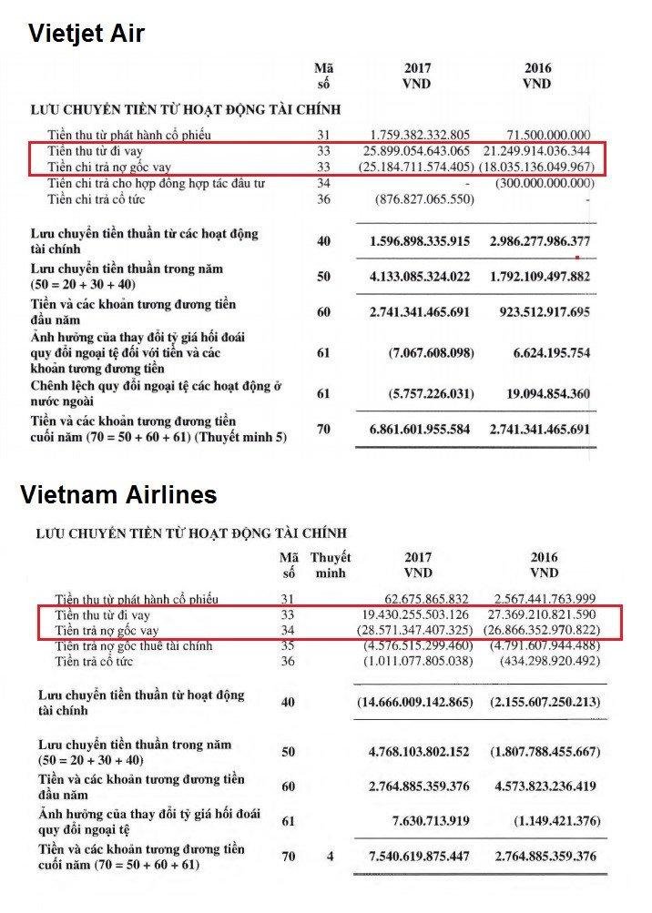Tap doan FLC lay dau ra tien mua 20 may bay Boeing 787? hinh anh 2
