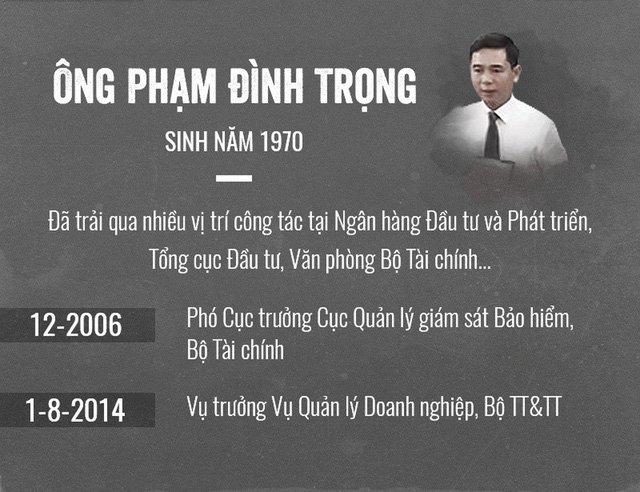 Ong Pham Dinh Trong vua bi khoi to, bat tam giam la ai? hinh anh 1