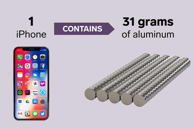 Apple can bao nhieu kim loai va dat hiem de tao nen mot chiec iPhone? hinh anh 1