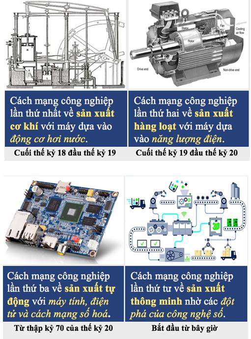 PGS Truong Gia Binh day 'Cach mang 4.0' cho thac si quan tri kinh doanh hinh anh 2