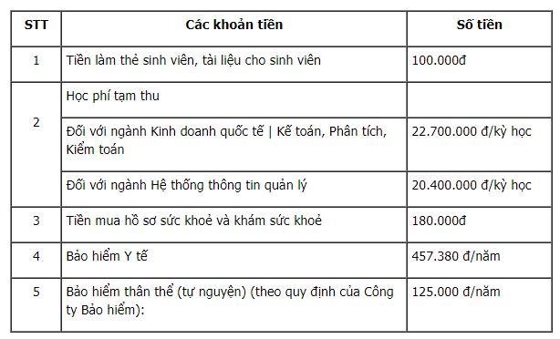 Huong dan lam ho so nhap hoc khoa Quoc te - DHQuoc gia Ha Noi hinh anh 2