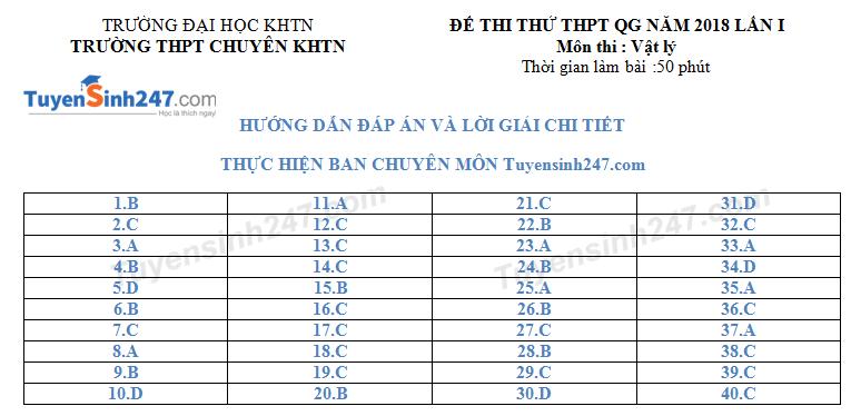 Dap an de thi thu mon Vat ly ky thi THPT Quoc gia 2018 tai chuyen Khoa hoc Tu nhien hinh anh 5